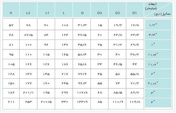 جدول مشخصات ابعادی شیر توپی پلیمری پایا بسپار