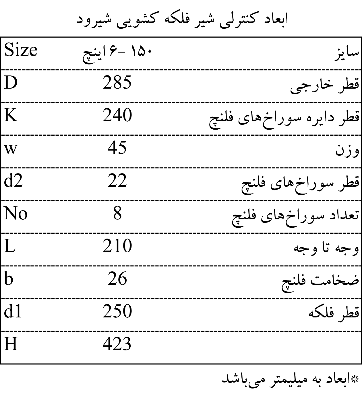 shirood 150 mm 10 bar