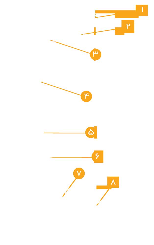 اجزاء شیر پروانه ای پلیمری با دسته فلزی